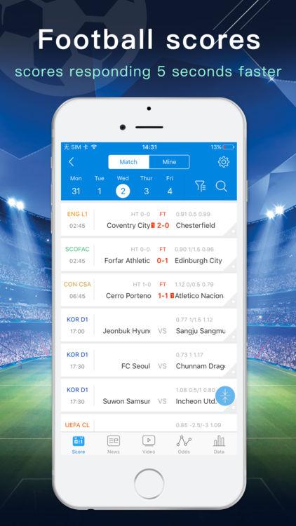 Tỷ số trực tuyến bóng đá hôm nay